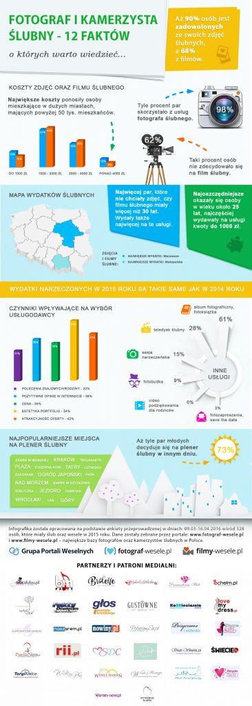 infografika-foto-i-film