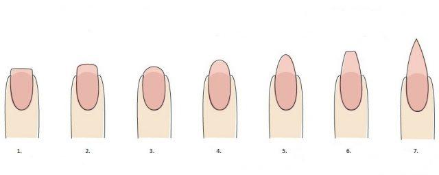 kształty-paznokci