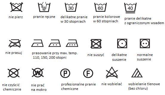 symbole_prania_na_metce