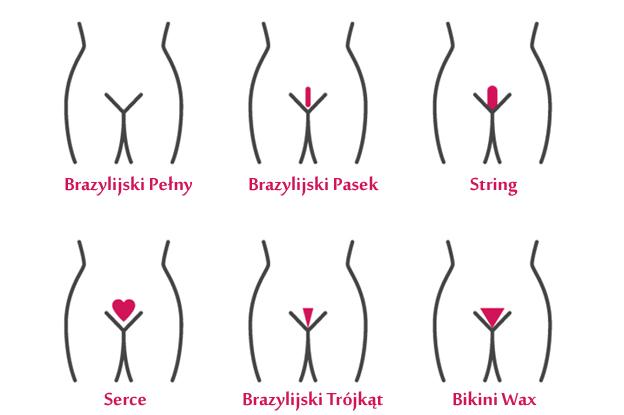 rodzaje-intymnej-depilacji