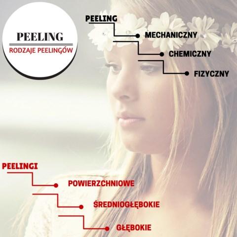 rodzaje-peelingow-na-twarz