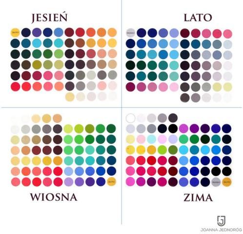 typ-urody-lato-kolory