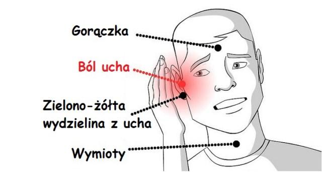 plukanie-ucha