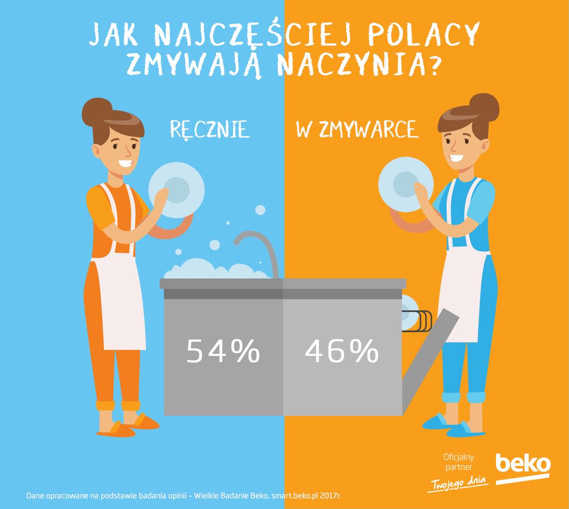 beko_Info6_1