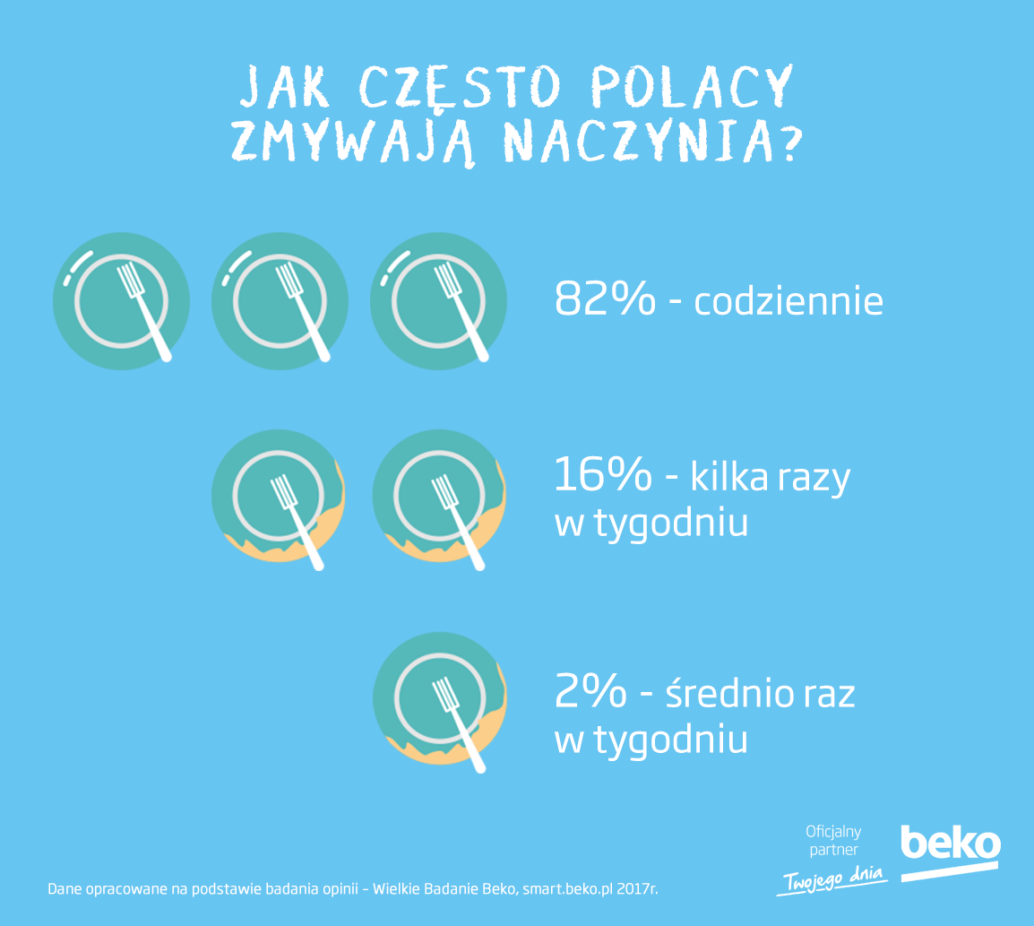 beko_Info6_2