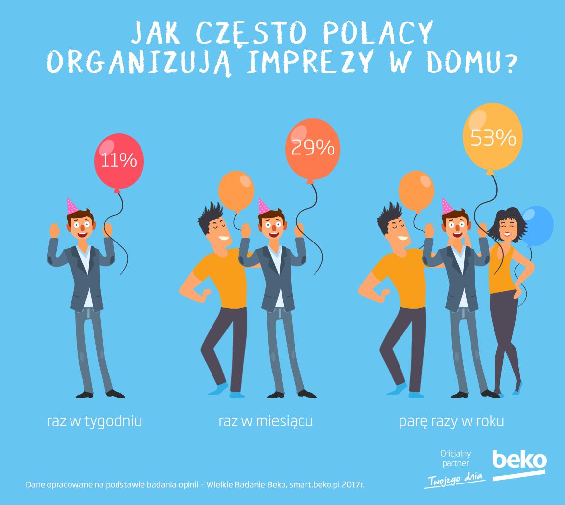 beko_Info6_4