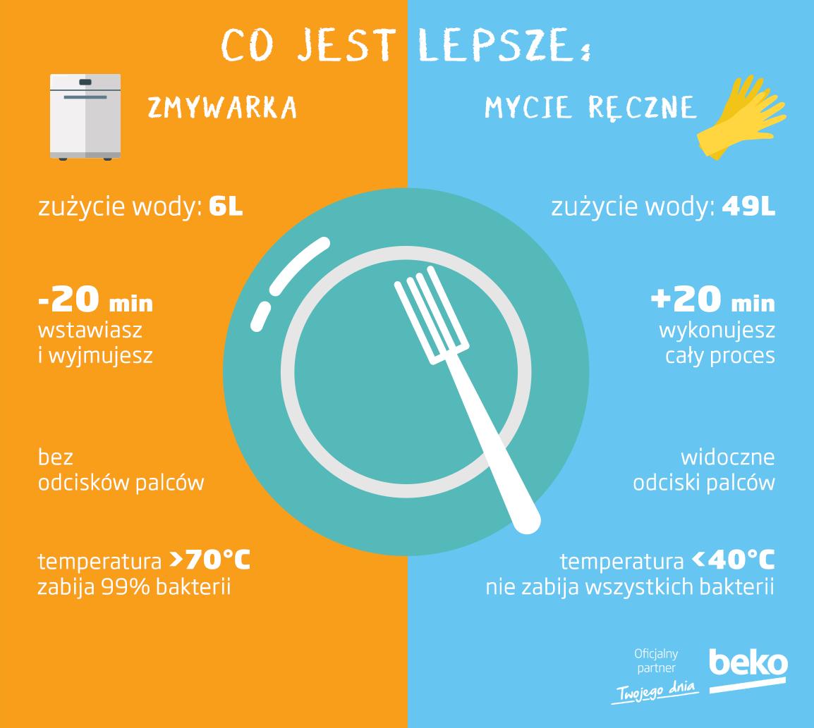 beko_Info6_5
