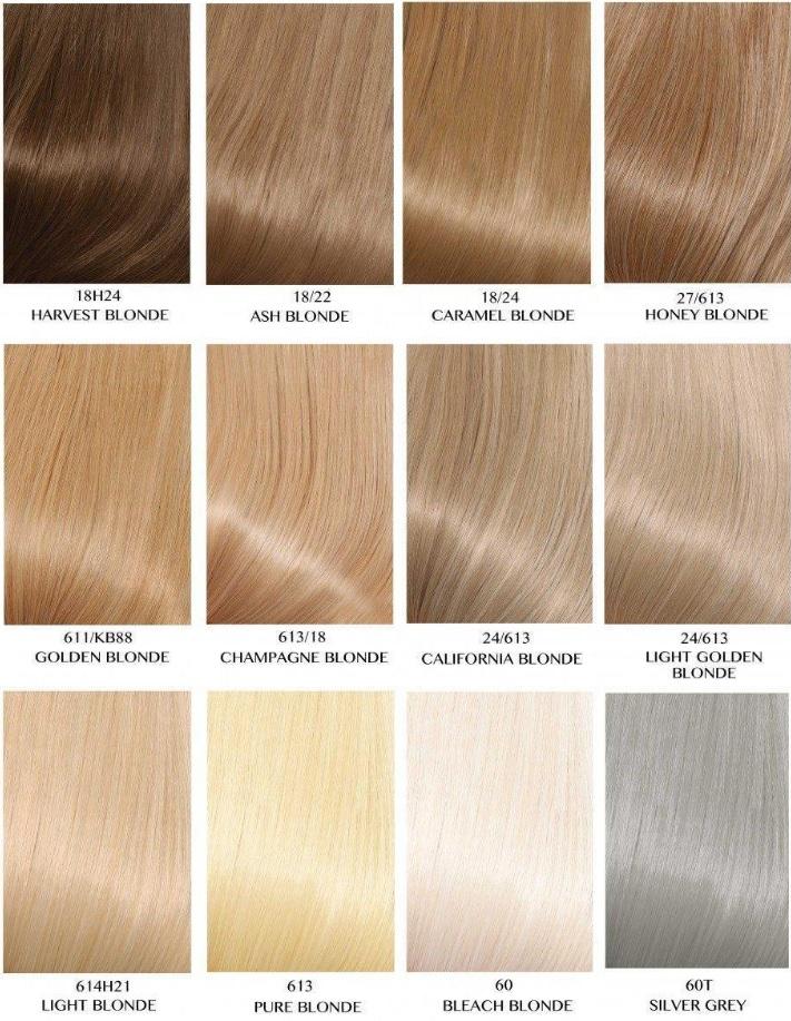 odcienie-blondu-paleta