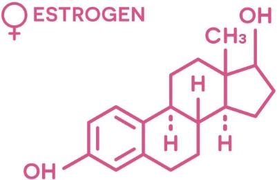 hormonalna-terapia-zastepcza-htz-na-menopauze