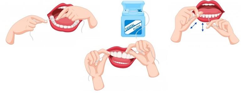 instrukcja-jak-uzywac-nici-dentystycznej-krok-2