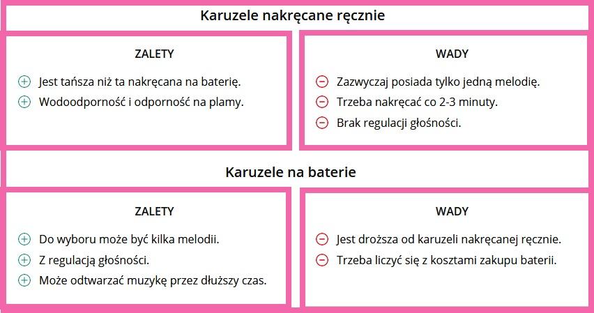 karuzela-reczna-vs-na-baterie